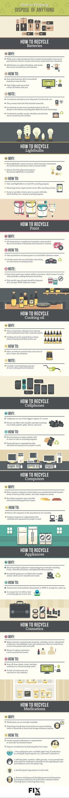 Find out the best way to recycle and dispose of batteries, computers, cosmetics…