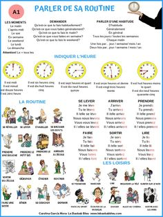 French Expressions, French Verbs, French Phrases, French Grammar, French Language Lessons, French Language Learning, Dual Language, Spanish Lessons, Learning Spanish