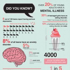 16 Best Mental Health Images Mental Health Psicologia Health