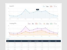 GUI  Analytics Designs