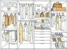 Как организовать шкаф для хранения одежды?
