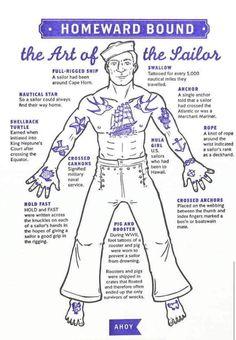 Tattoo Traditional Old School Sleeve Sailor Jerry 45 Trendy Ideas Marine Tattoos, Navy Tattoos, Ship Tattoos, Nautical Tattoos, Arabic Tattoos, Dragon Tattoos, Ankle Tattoos, Arrow Tattoos, Traditional Sailor Tattoos