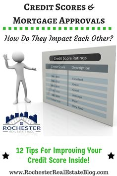 Credit Scores & Mortgage Approvals - How Do They Impact Each Other? http://www.rochesterrealestateblog.com/12-tips-improve-credit-score-to-buy-home/ via @KyleHiscockRE