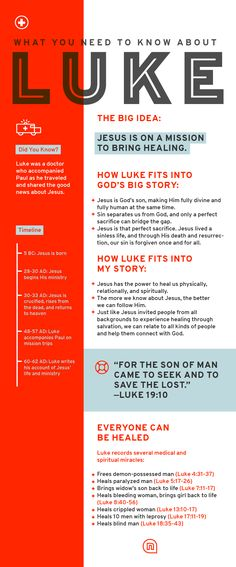 10150.nextsteps.cen.web.lukebibleinfographic 01