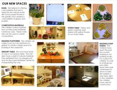 SJCC Early Childhood School: Refreshing our Classroom Spaces. year olds. Preschool Displays, Preschool Set Up, Full Day Kindergarten, Preschool Classroom, Classroom Setting, Classroom Design, Classroom Decor, Learning Stories Examples, Classroom Arrangement