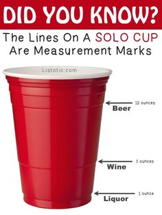 Good to know! Solo cup measurements.