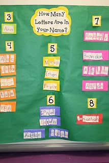 letters are in your name? Lee's Kindergarten: All About Me!many letters are in your name? Lee's Kindergarten: All About Me! Preschool Names, Kindergarten Literacy, Preschool Classroom, Kindergarten Classroom, Classroom Activities, Teaching Math, All About Me Preschool Theme, Kindergarten First Week, Classroom Ideas