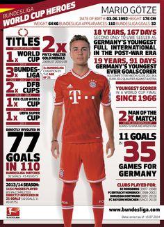 Bundesliga World Cup Heroes | Mario Götze | Graphic - Bundesliga - official website