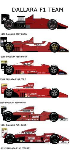 DALLARA F1 TEAM 1988-1992 Grand Prix, Nascar, Ferrari, Formula 1 Car, Super Sport Cars, Vintage Race Car, Car Drawings, F1 Racing, Indy Cars