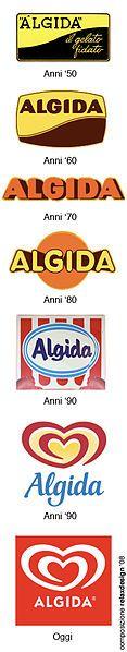 Algida. Evoluzione del logo.