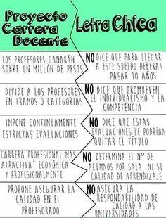 Carrera docente Chile
