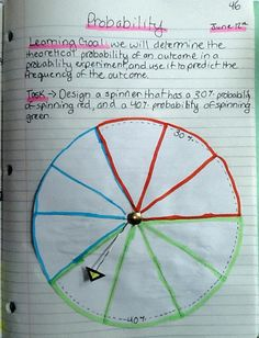 Math Journals - love the use of colors and foldables.
