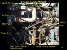 School Bus Engine Pre-Trip Parts School Bus Driving, Truck Driving Jobs, Truck Mechanic, Vehicle Inspection, Bus Driver, Truck Drivers, Truck Engine, Big Trucks, Semi Trucks