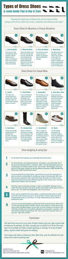 Types of Dress Shoes and some Handy Tips to Buy and Care., Types of Dress Shoes and some Handy Tips to Buy and Care. - Infographic Choosing the right type of shoes can be tricky at times, just go with one to m. Fashion Mode, Look Fashion, Mens Fashion, Fashion Tips, Fashion Menswear, Fashion Night, Fashion Edgy, Fasion, Fashion Shoes