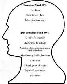 Hypnotherapy MP3 downloads 100% Satisfaction Guaranteed conscious vs. subconscious thought.
