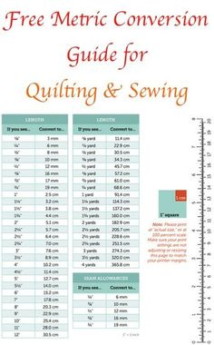 FREE Metric Conversion Guide for Quilting and Sewing
