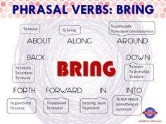 Phrasal Verbs with BRING 1