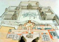 the Grand Plan for the Louvre