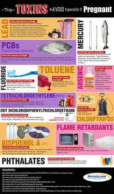 Protect yourself and your unborn child by reading this infographic on environmental toxins and their sources that pregnant women should avoid. http://www.mercola.com/infographics/toxins-to-avoid-if-pregnant.htm