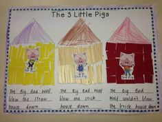Heaps of 3 little pigs printable a for story sequencing and retells