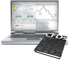 What can give you Index CFD Trading?