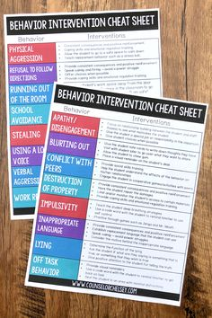 These behavior intervention cheat sheets are a great reference to use when your students are exhibiting challenging behaviors and you Classroom Behavior Management, Behaviour Management, Social Emotional Learning, Social Skills, Emotional Support Classroom, Positive Behavior Support, Counseling Activities, Leadership Activities, Group Counseling