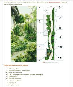 #ladscape #design #plan