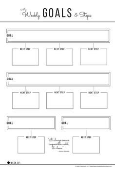 Goal setting is so easy with a printable like this. Fulfill your goals step by step without stress or overwhelm. Included in the 'Plan Your Perfect Week' printable set. Goals Worksheet, Goal Setting Worksheet, Goal Setting Sheet, Setting Goals, Goal Settings, Goal Setting Activities, Goal Setting Template, Planning Budget, Goal Planning