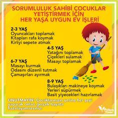 Infant Activities, Kindergarten Activities, Activities For Kids, Preschool, Kids Education, Special Education, Thought Process, Psychology Facts, Kids Health