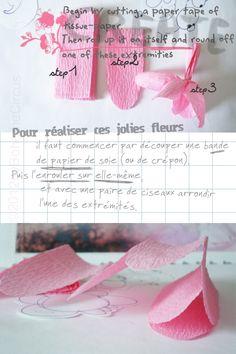 DIY - Pink flowers garland - by Bohème Circus