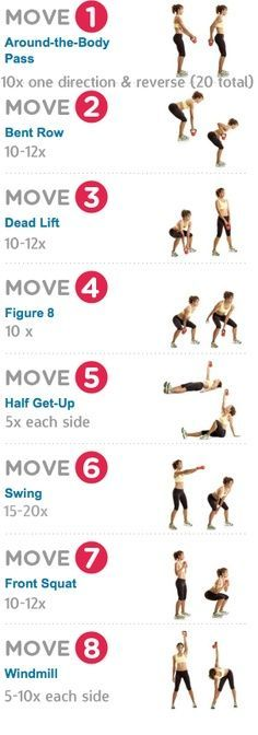 8 Kettlebell Exercises (Thanks Lucht for posting this. 8 Kettlebell Exercises (Thanks Lucht for posting this. I just tried i… 8 Kettlebell Exercises (Thanks Lucht for posting this. My bones hurt. Thanks a lot. Fitness Workouts, At Home Workouts, Workout Kettlebell, Exercise Workouts, Kettlebell Training, Kettlebell Challenge, Body Workouts, Kettlebell Benefits, Exercise Routines