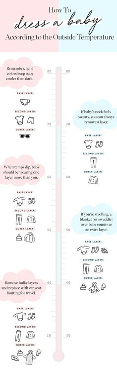 How to Dress a Baby, According to the Outside Temperature #purewow #baby #family #parenting