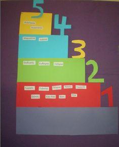 παιχνιδοκαμώματα στου νηπ/γειου τα δρώμενα: το όνομά μου ..... φωνούλες-σύνθεση . Name Activities, Names, Blog
