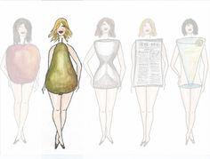 Stylefinder für jede Figur | Stilpalast