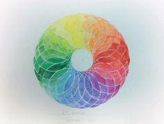 Waldorf ~ 6th grade ~ Geometric Drawing ~ 24 Epicyces ~ main lesson book