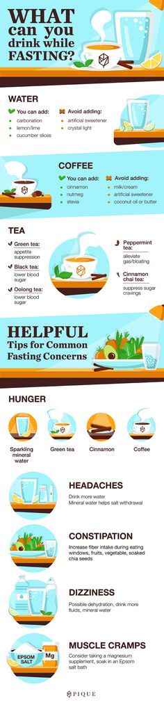 210 Best fast diet images in 2019 | Diet, Weight loss, Food