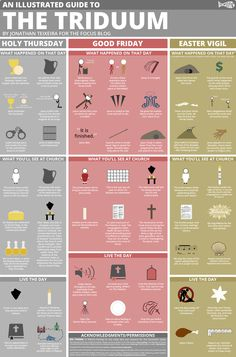 Illustrated guide to the Triduum - Maundy Thursday, Good Friday, Easter Vigil