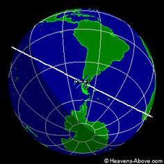 Posición actual de la ISS