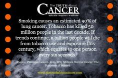 Lung cancer is the most PREVENTABLE form of cancer death in the world.