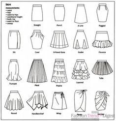 Types of Skirts - useful if designing your own clothes.