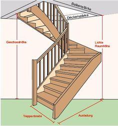 treppenportal treppenberater fachbegriffe. Black Bedroom Furniture Sets. Home Design Ideas