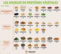 sources_de_proteines_vegetales-1
