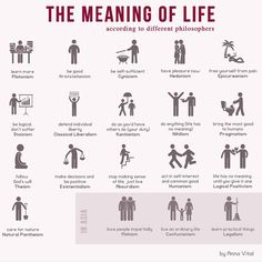 The Meaning of Life Infographic from Cheatography. The Meaning of Life according to a variety of different philosophers. Life Skills, Life Lessons, Philosophy Quotes, Philosophy Theories, Philosophy Of Life, Buddhism Philosophy, Western Philosophy, Meaning Of Life, Psychology Facts