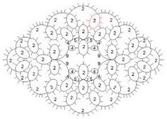 Image result for visual tatting patterns