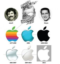 the apple logo...