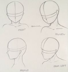 Head angles tutorials / references