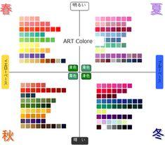 Seasonal Color Analysis, Color Me Beautiful, Web Banner, Season Colors, Color Theory, Summer Colors, Color Trends, Beauty Makeup, Palette