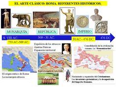 HISTORIA DEL ARTE: LAS CLAVES DE LA CIVILIZACIÓN ROMANA
