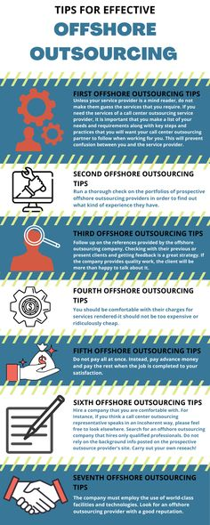 In our Offshore Outsourcing services, We provide a range of customized easy to use business applications to our partners. Our refined approach innovates mobile application development to enable businesses to develop and deploy new applications. It Services Company, Mobile Application Development, Choose The Right, Improve Yourself, Mindfulness, Range, Business, Easy, Cookers