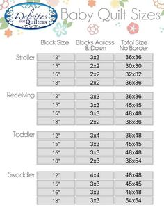 Block Chart - shows how many blocks for different size quilts ... : how big are baby quilts - Adamdwight.com